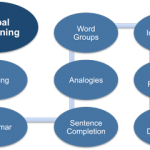 Gat Verbal Reasoning